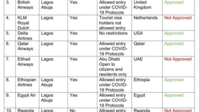 #COVID19: SEE THE LIST OF FOREIGN AIRLINES ALLOWED TO FLY INTO NIGERIA